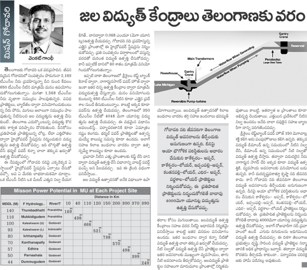 Mission Godavari Power
